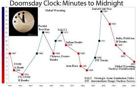 Minutes to Midnight for 66 Years!
