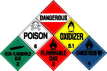 Don't add hazardous materials into the environment!